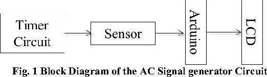 Arduino-Based Biosensor Impedance Measurement - Semantic Scholar