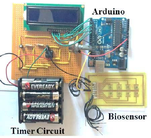 Figure 3 from Arduino-Based Biosensor Impedance Measurement