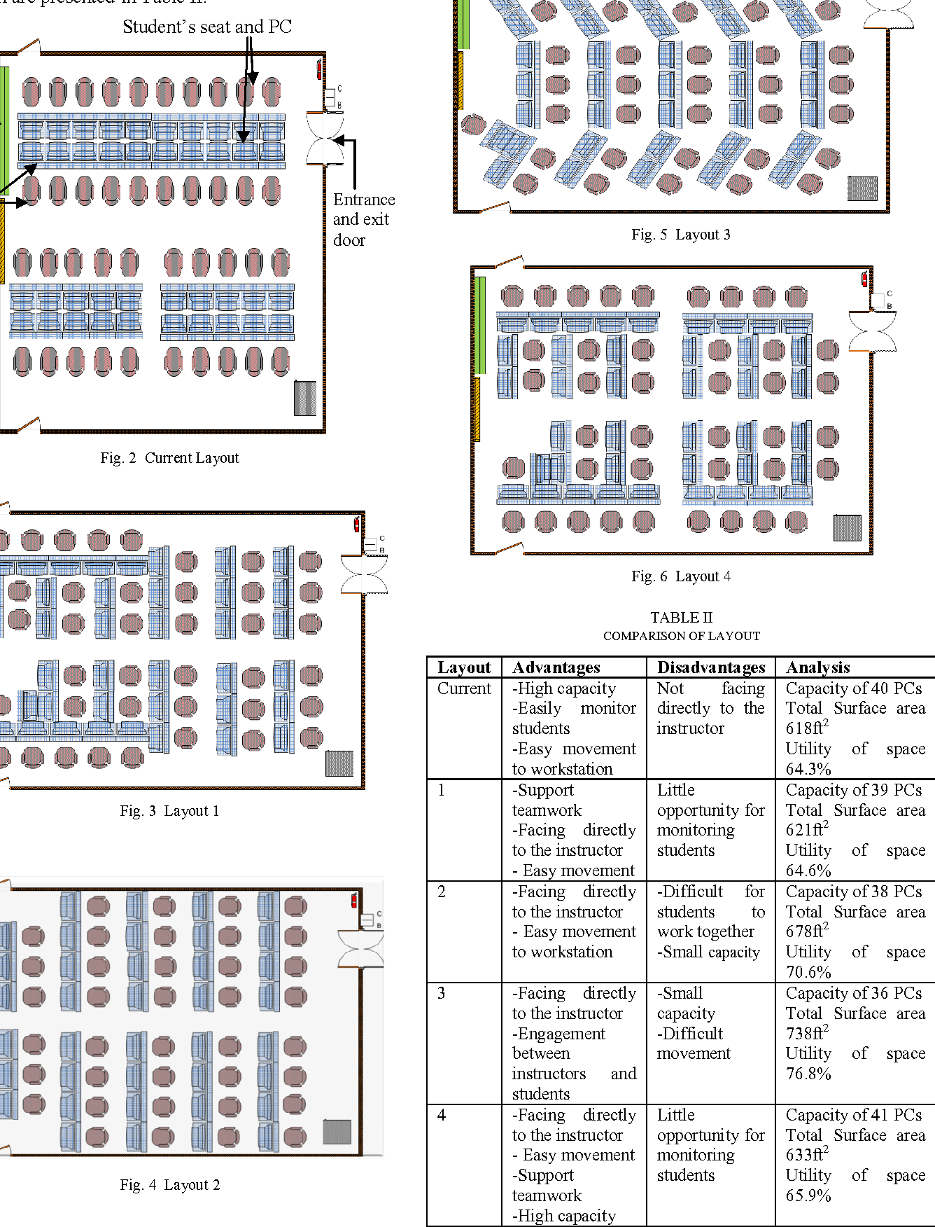 A Case Of Computer Laboratory Layout Modelling And Analysis Semantic Scholar