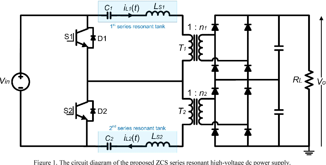 Figure 1 from A new ZCS series resonant high-voltage DC ... on