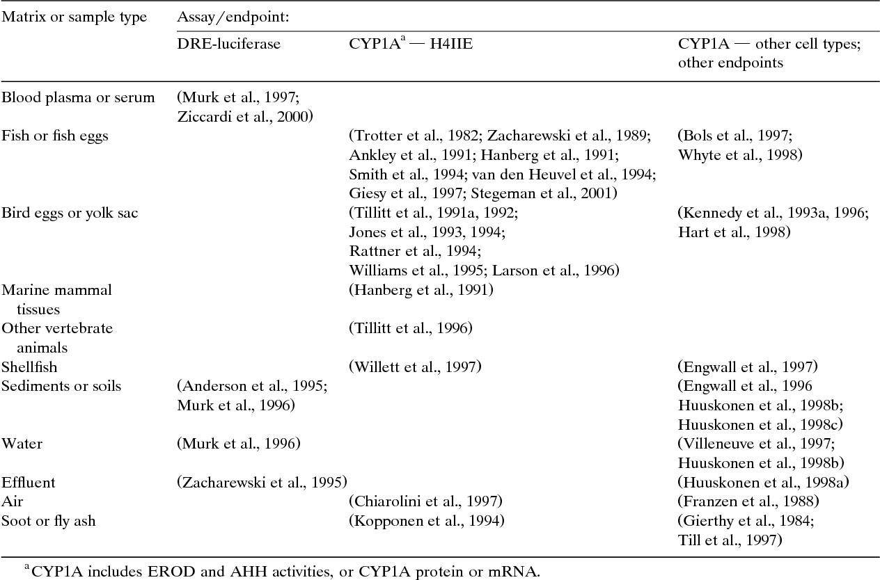 what is a master regulator gene