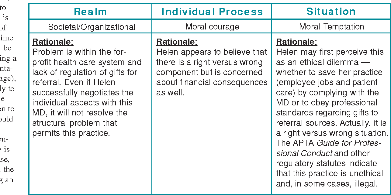 Table 3 from The Realm-Individual Process-Situation ( RIPS