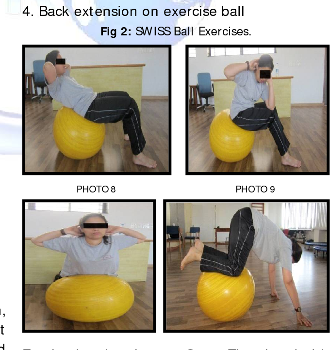 Comparative Study Between Mat Swiss Ball And Theraband Exercises On Abdominal Girth Semantic Scholar