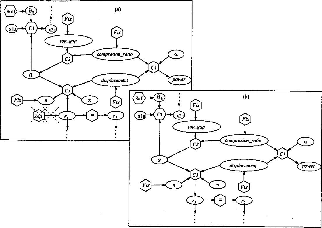 figure 6.5