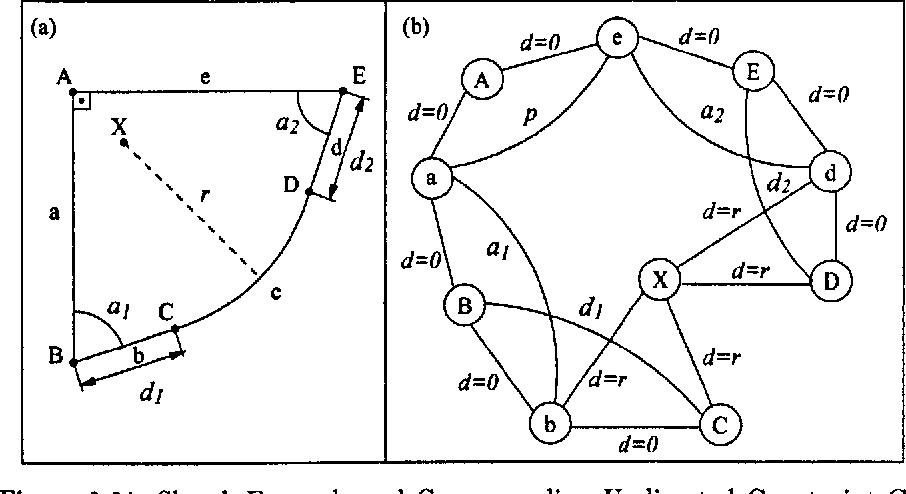 figure 2.21