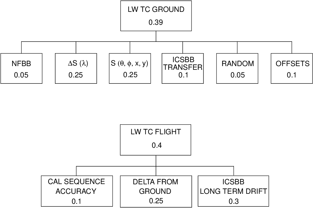 figure 1-13