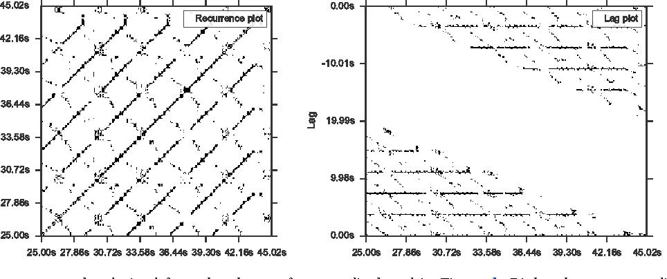 PDF] librosa: Audio and Music Signal Analysis in Python