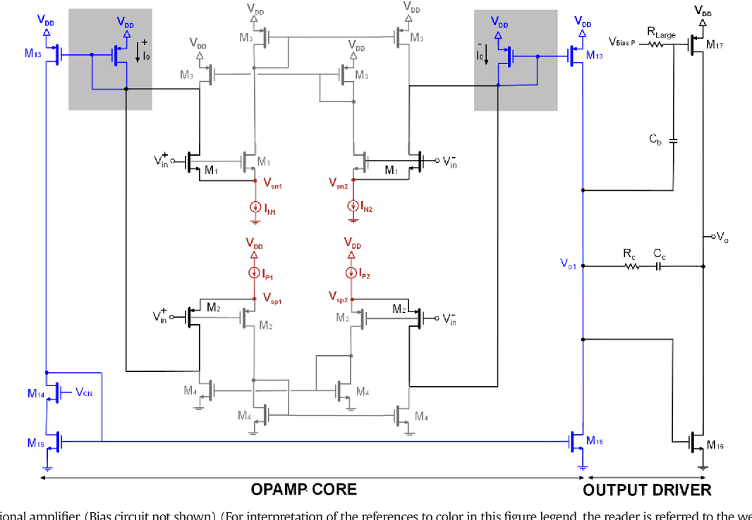 Figure 1 from A high-performance 1.2 V-99 μW rail-to-rail ... on