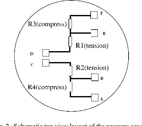Flexible membrane pressure sensor - Semantic Scholar