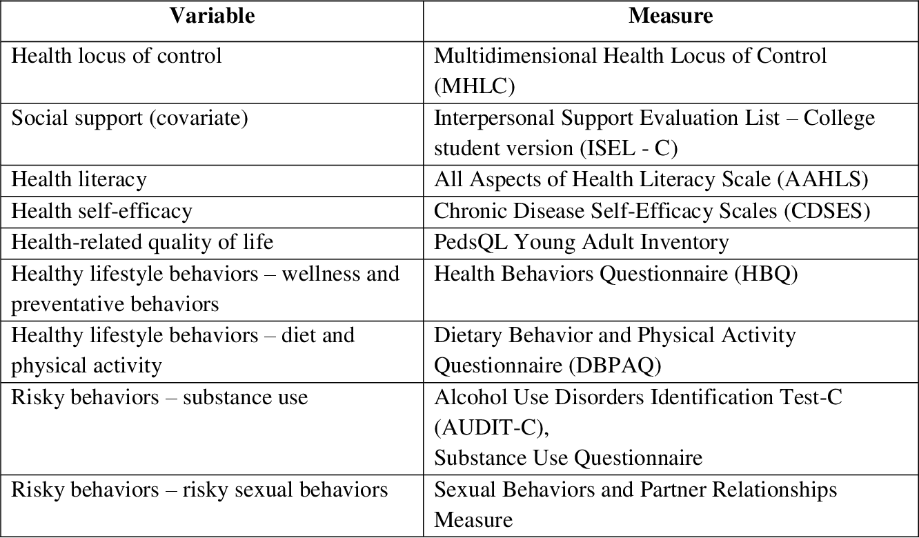 PDF] Examining Health Behaviors in College Students with and