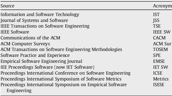 Systematic literature reviews in software engineering a systematic literature review thesis stem cell research
