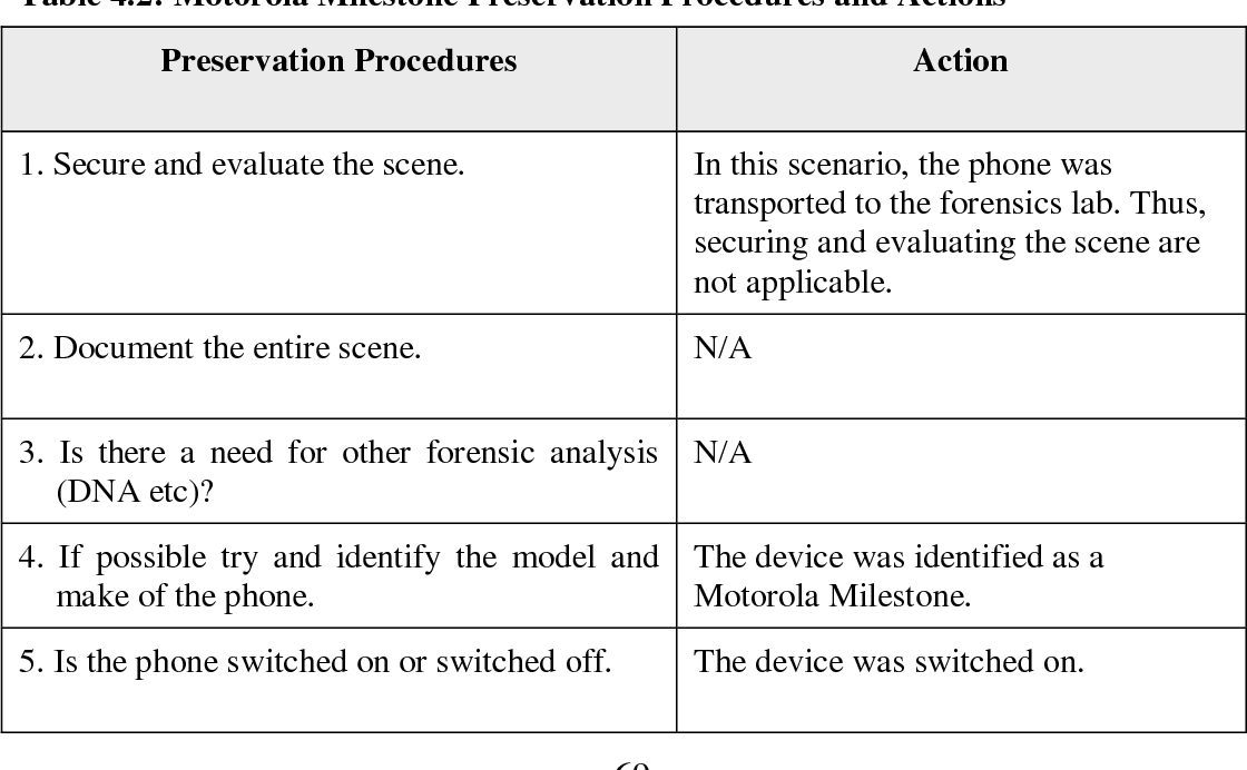 Mobile Cloud Computing: implications to smartphone forensic ...