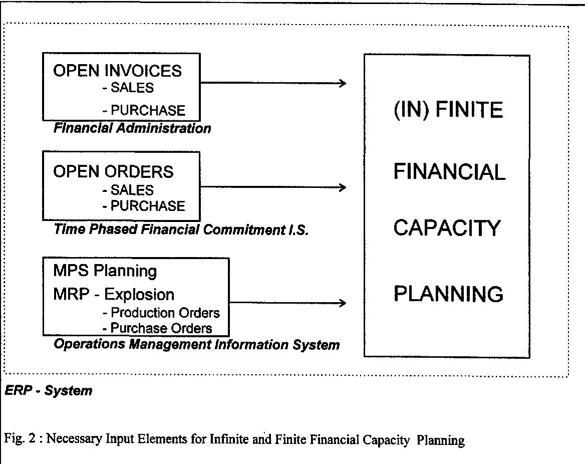 Pdf Operations Management And Financial Management Information Systems A Design Approach For Infinite And Finite Planning Systems Semantic Scholar
