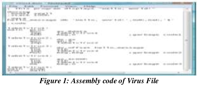 Figure 1 from DETECTION OF COMPUTER VIRUSES USING WELM _