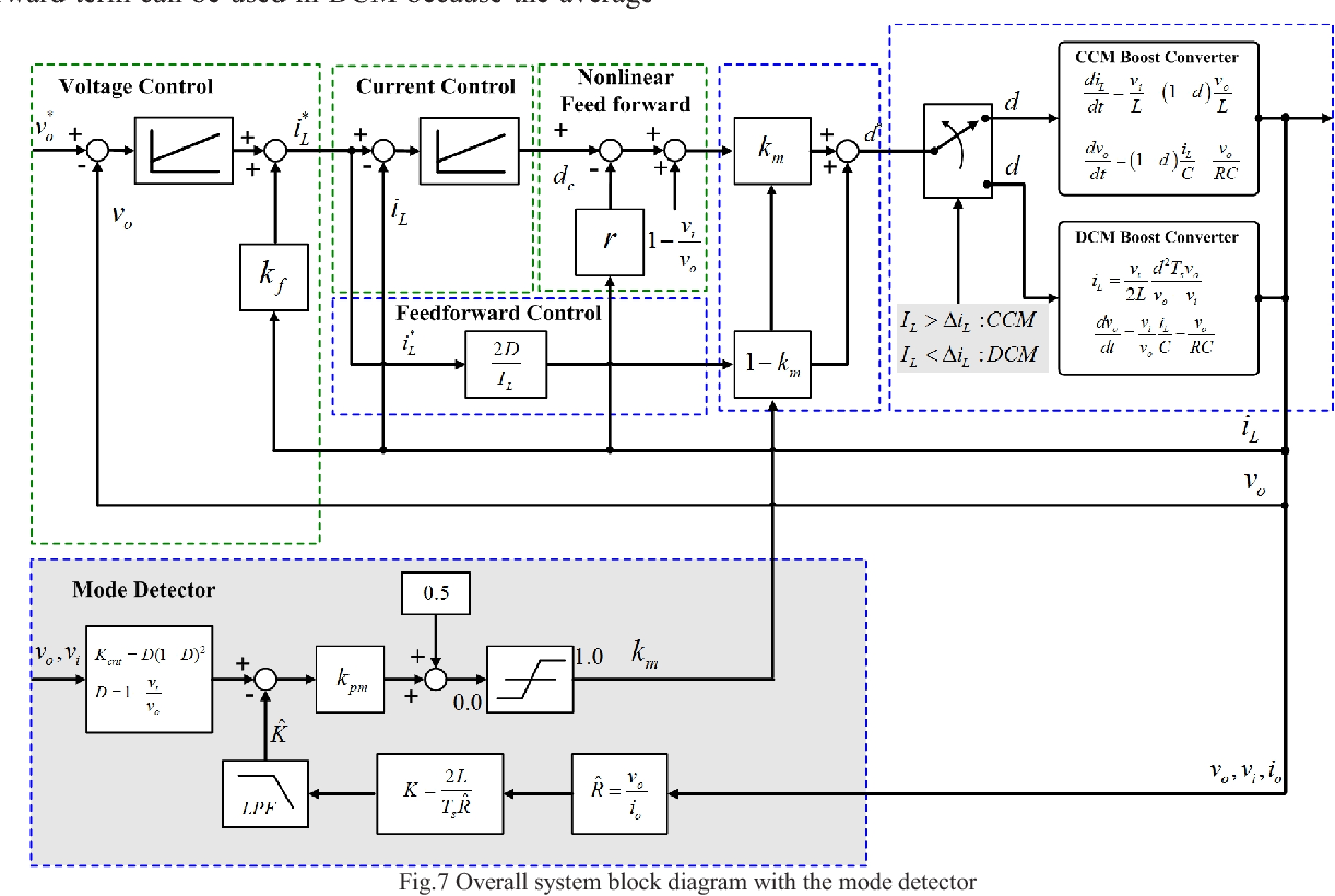 Discontinuous Conduction Mode Of Simple Converters