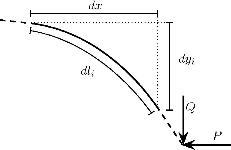 figure 5.30