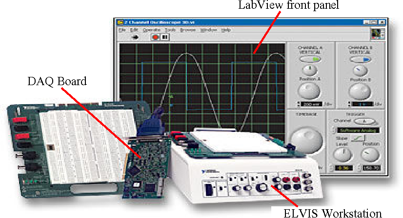 pdf] developing digital measurement and analysis laboratory inElectronic Circuit Analysis And Design With Mathcad Electronic #21