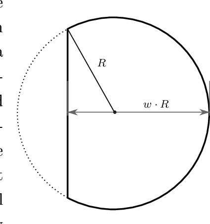 figure 2.43