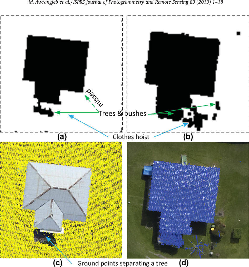 Automatic extraction of building roofs using LIDAR data and