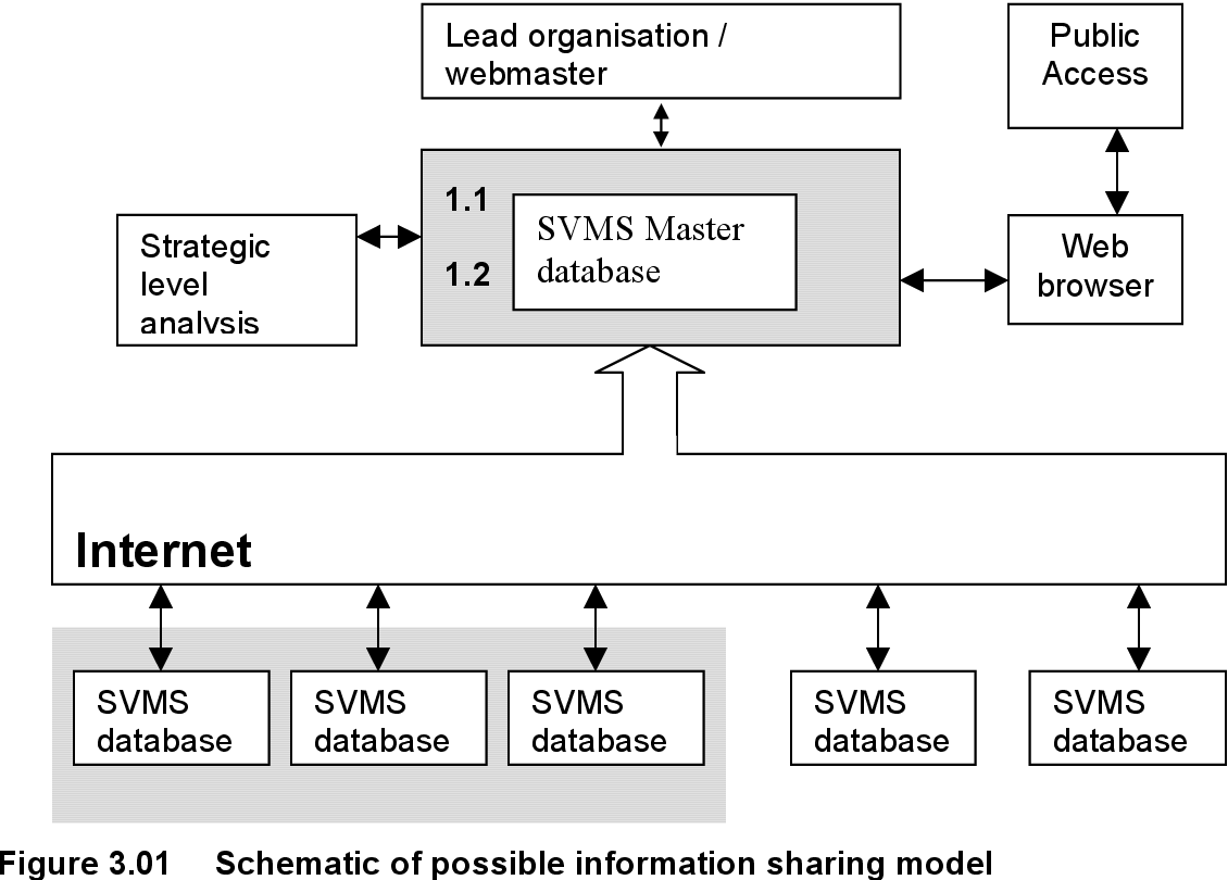 Pdf Sustainable Visitor Management System A Discussion Paper Semantic Scholar