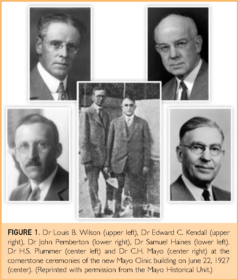 Figure 1 from A Century of Hyperthyroidism at Mayo Clinic