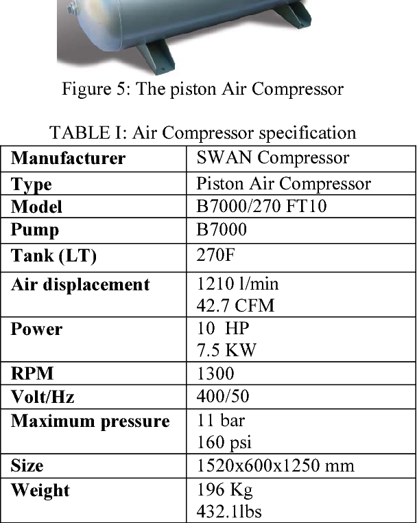 Overview of mini scale Compressed Air Energy Storage System