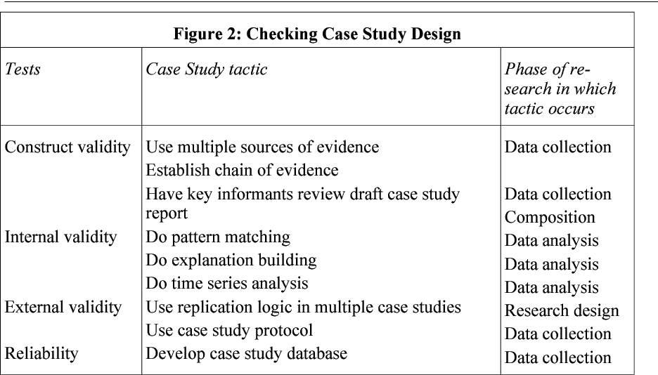PDF] Using Case Studies in Research - Semantic Scholar