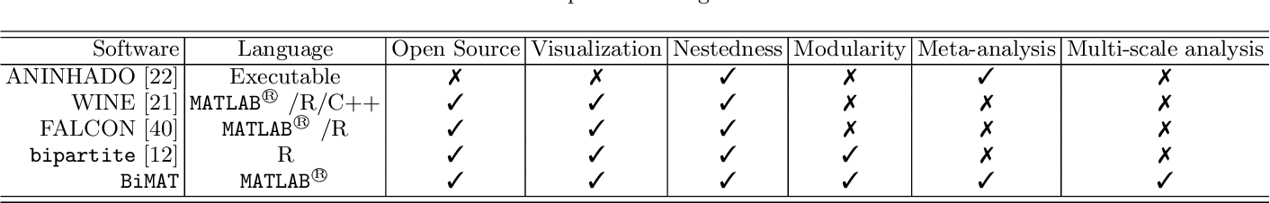 Figure 5 from BiMAT: a MATLAB(R) package to facilitate the
