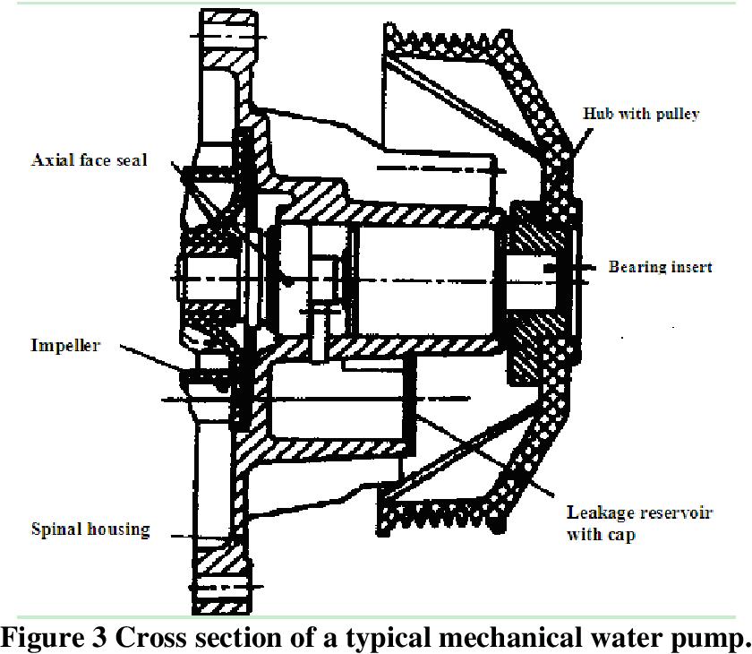 water pump internal diagram pdf  comparison of electrical and mechanical water pump  electrical and mechanical water pump