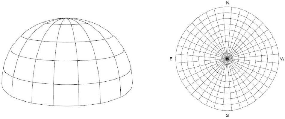 figure 4.62