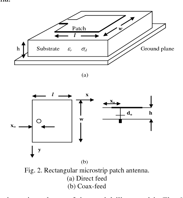 PDF] Design of Microstrip Antenna for WPAN Applicationsby