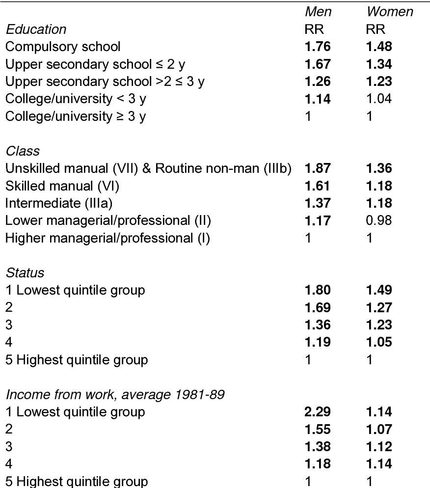PDF] Stratification and Mortality—A Comparison of Education, Class ...