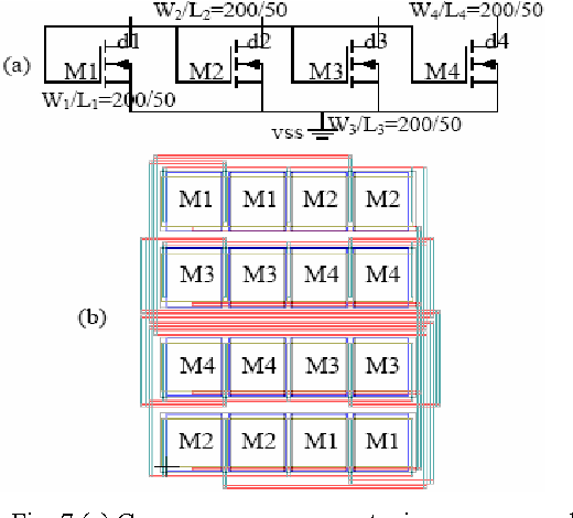 Optimal Two Dimension Common Centroid Layout Generation