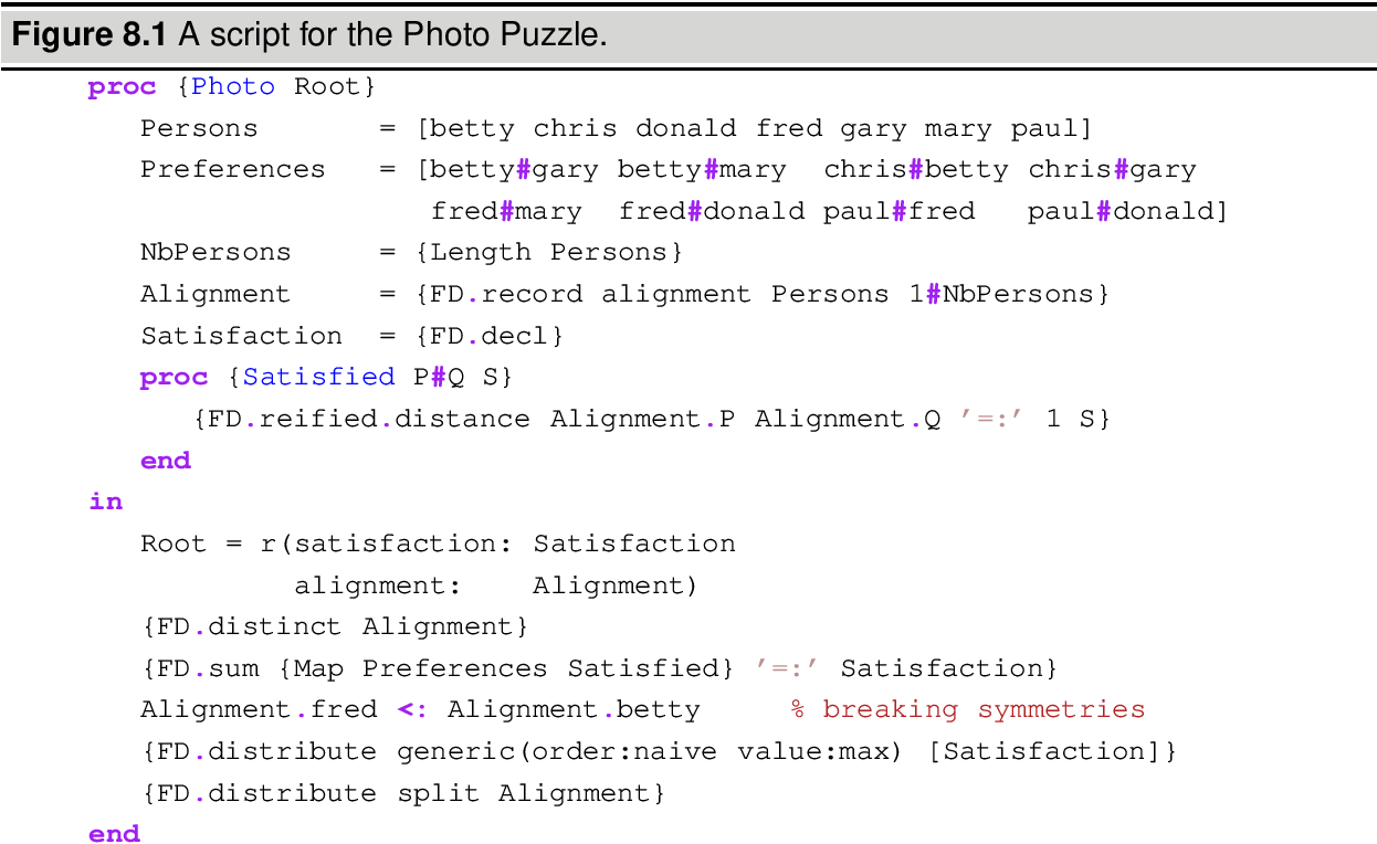 Figure 10 1 From Finite Domain Constraint Programming In Oz A Tutorial Semantic Scholar