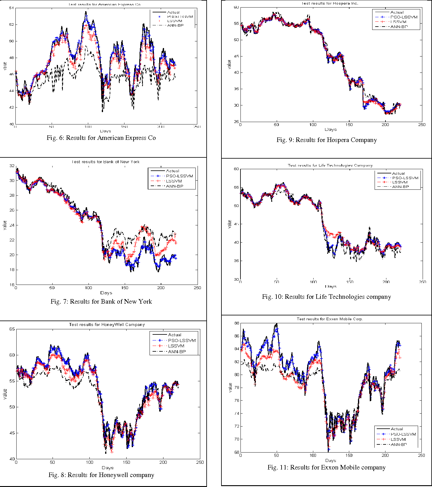 PDF A Machine Learning Model for Stock Market Prediction ...