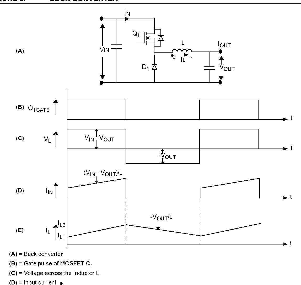 PDF] AN 1114 Switch Mode Power Supply ( SMPS ) Topologies