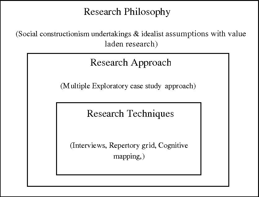 Dissertation helps us live cam