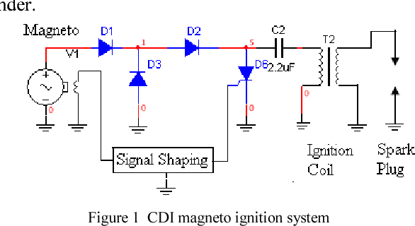 Figure 1 from Study on Adaptive Ignition Energy System of