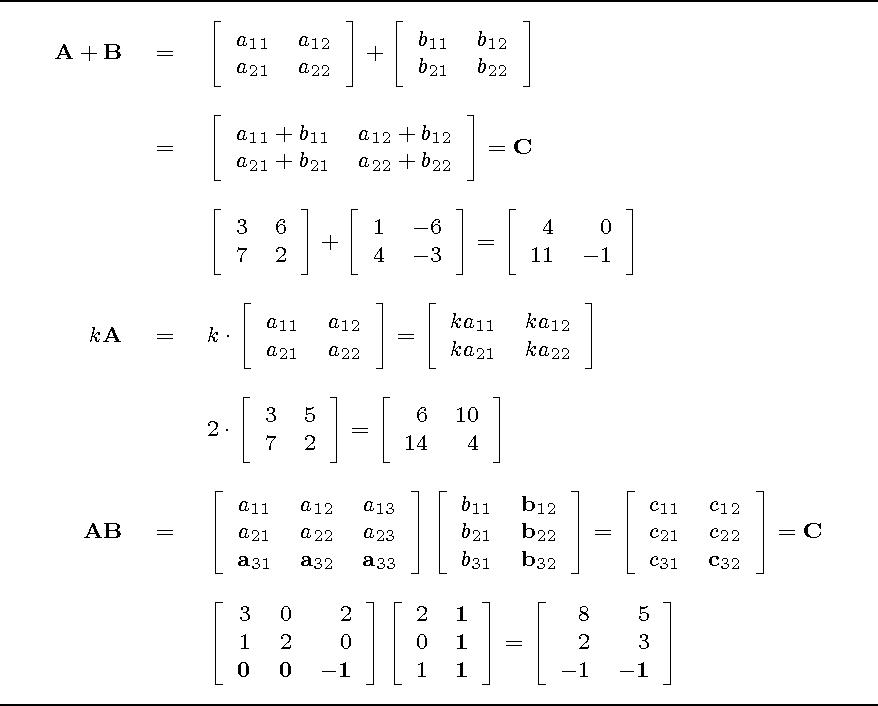Table 7 1 from Matrix Algebra for Mds 7 1 Elementary Matrix