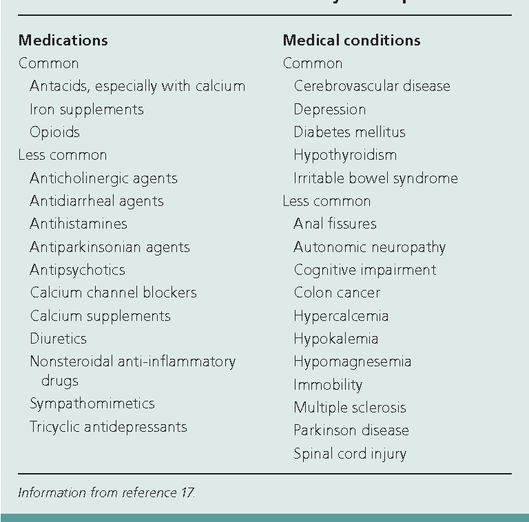 Table 2 from Diagnostic approach to chronic constipation in