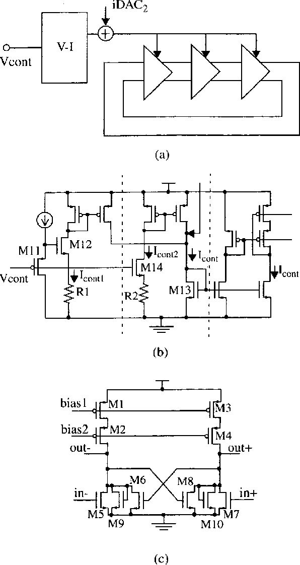 Figure 2 from A 1.0 V GHz range 0.13 /spl mu/m CMOS ... on