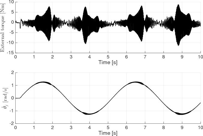 Figure 2 from Toward torque control of a KUKA LBR IIWA for