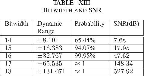 table XIII