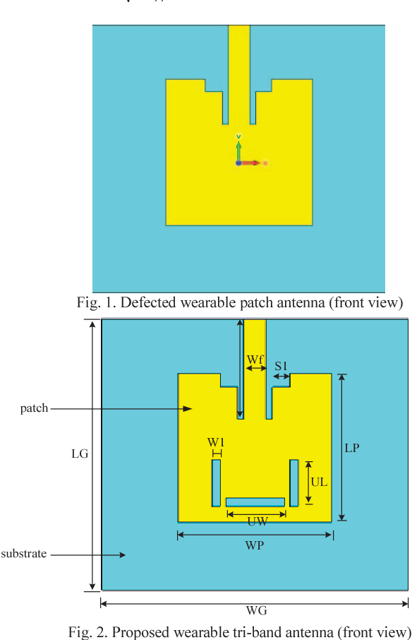Figure 1 from Design and analysis of a tri-band patch