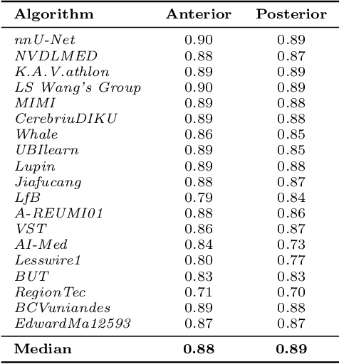 table C.6