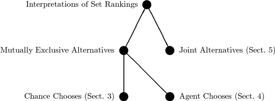 RANKING SETS OF OBJECTS - Semantic Scholar