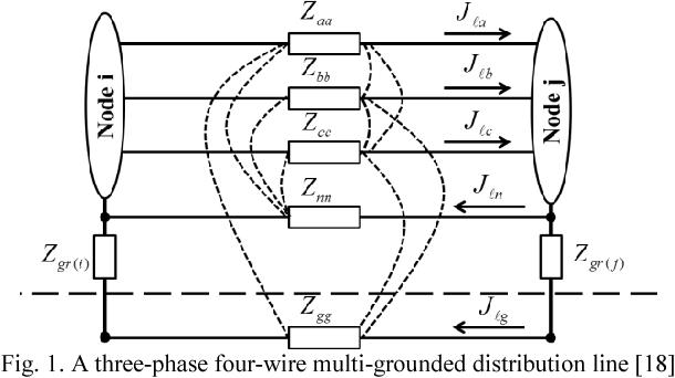 Voltage Regulation For Off Peak And Peak Conditions In