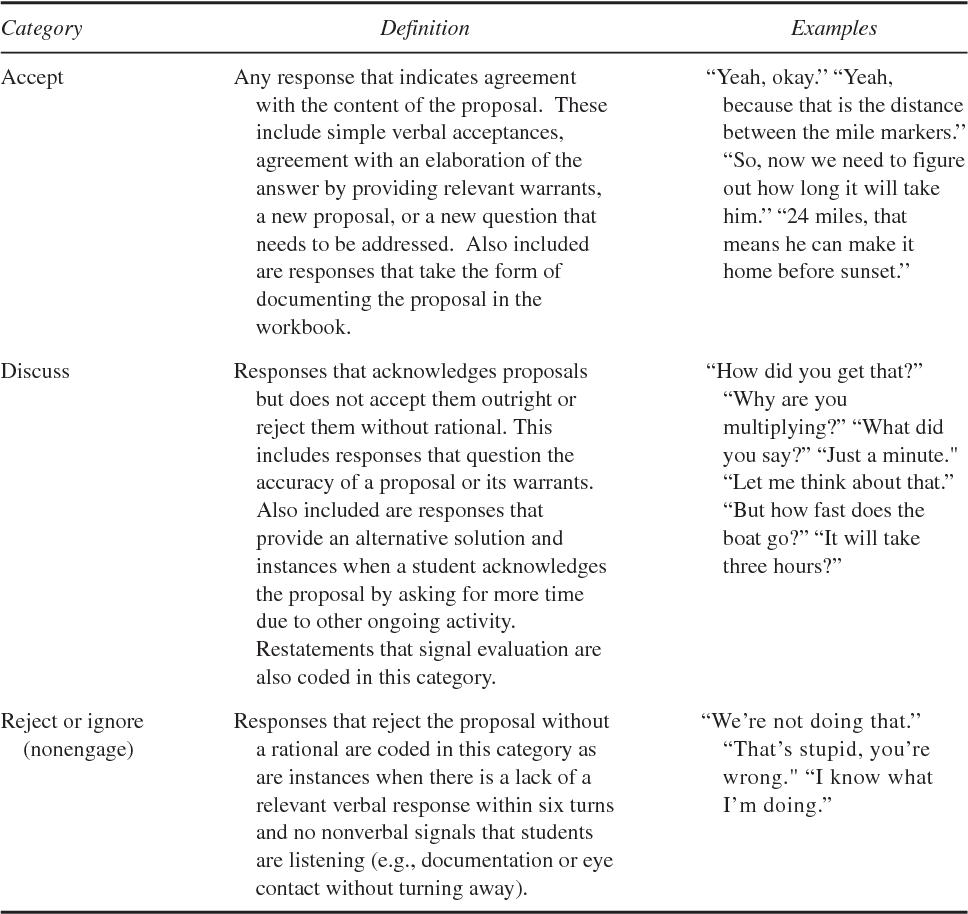 When Smart Groups Fail  - Semantic Scholar