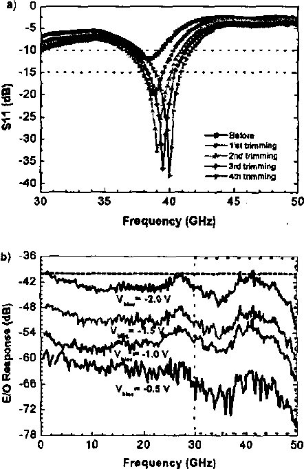 Figure 4 from Traveling-wave electro-absorption modulator