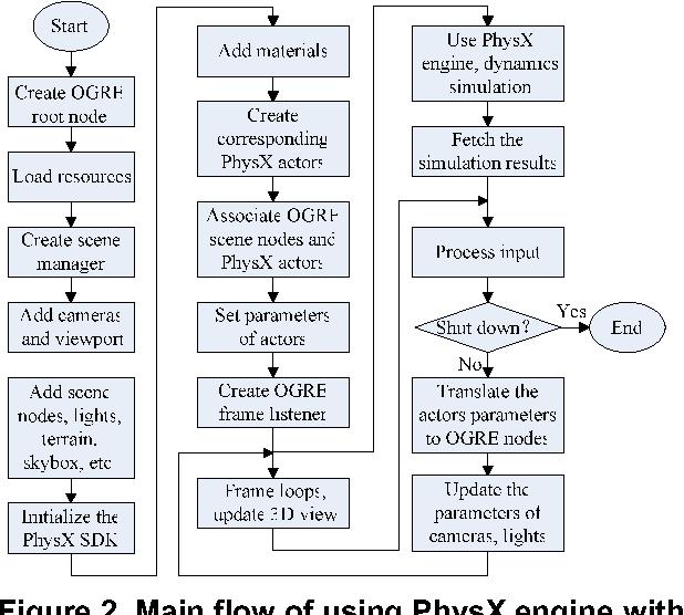 PhysX - Semantic Scholar